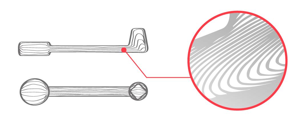 schéma fibrage